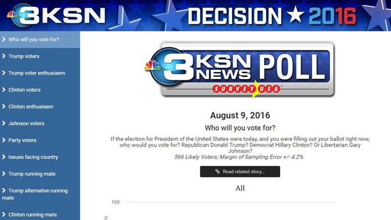 160809-newspoll-president800_301046
