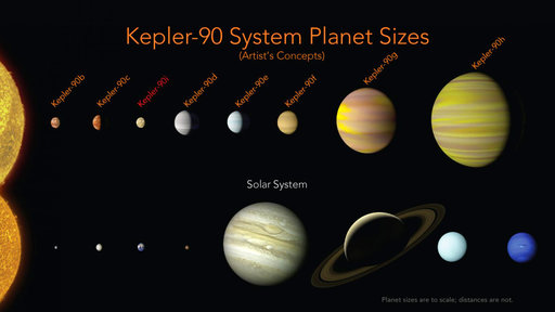 Space Solar System Twin_491440