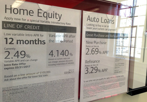 Consumer Borrowing_501190
