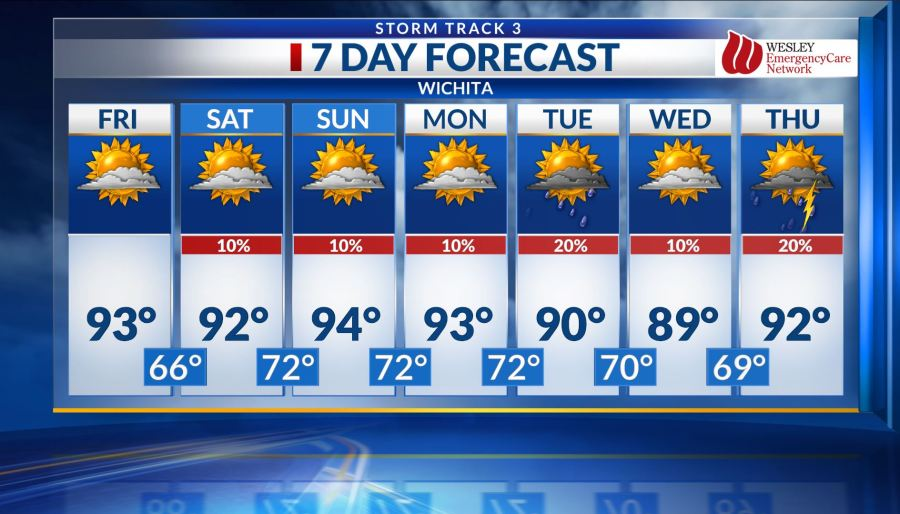 T J 's Forecast: Hot and humid weather holds across the region